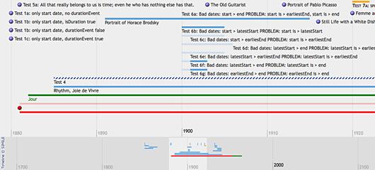 freshlabs Wordpress WP SIMILE Timeline Plugin